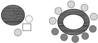 图 3-4 圆桌的座位安排